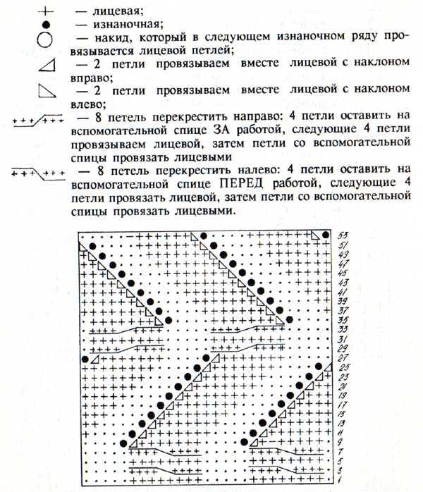 Вязание спицами узоры колосок и схемы 140